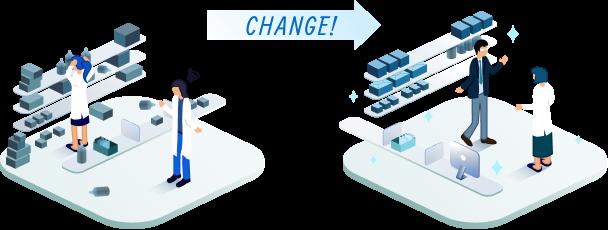 非効率な設計の店舗内も、構造を改造・改装することで効率性UPを図れます。